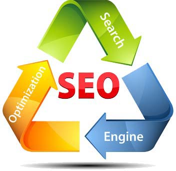 digital marketing SEO Course